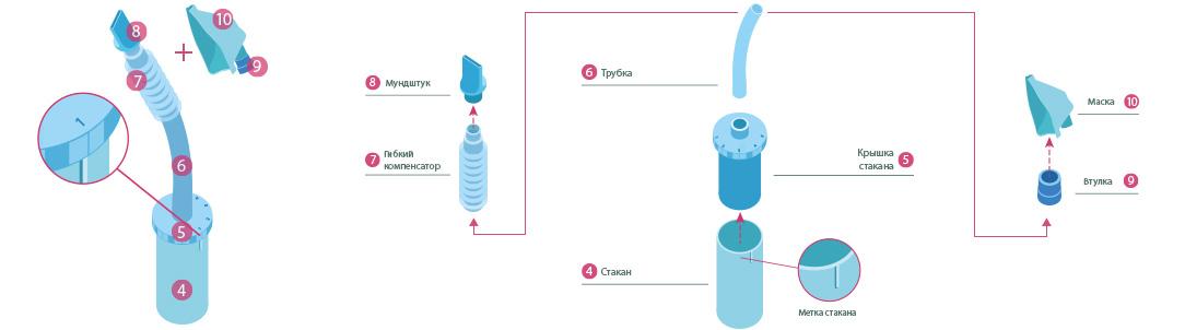 дыхательный тренажер инструкция